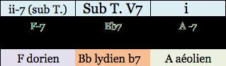 prog-min-f-7-bb7-a-7