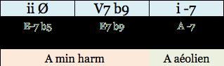prog-min-type-b-7-b5-e7-b9-a-7