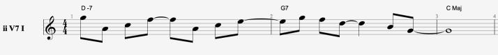 tension-resolution-ii-v7-i-en-c-majeur