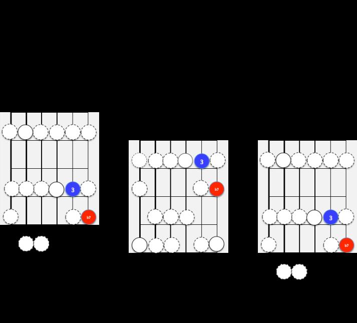 Tierces et Septièmes cordes 2 et 1