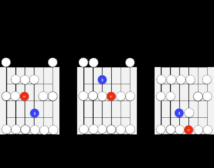 Tierces et Septièmes cordes 4 et 3