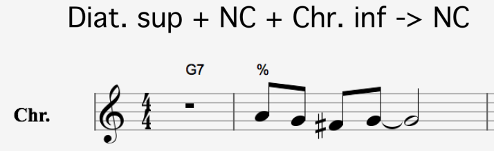 Diat sup + NC + chr inf -> NC