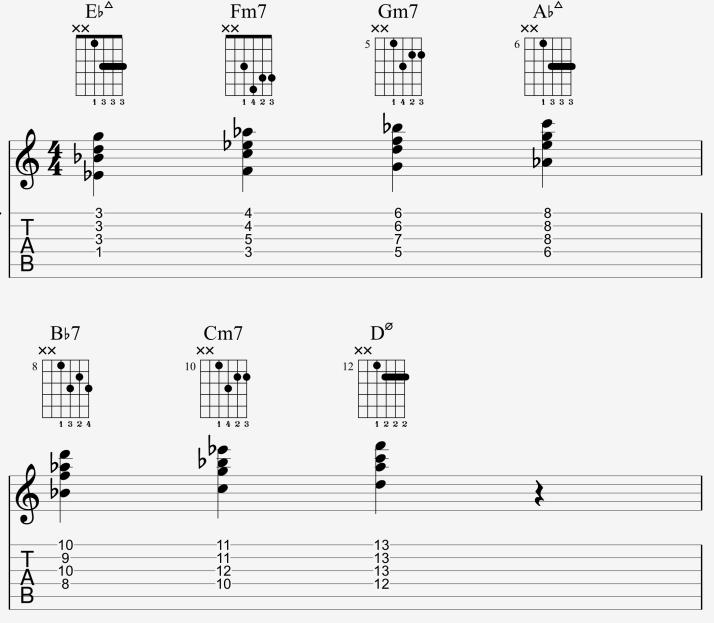 cordes 1234 - drop 2 harm Eb MAj-partoch.png
