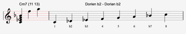 C dorien b2