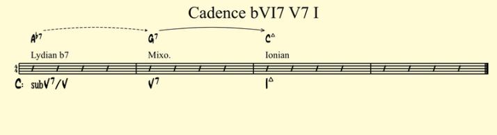 Cadence bVI7 V7 I