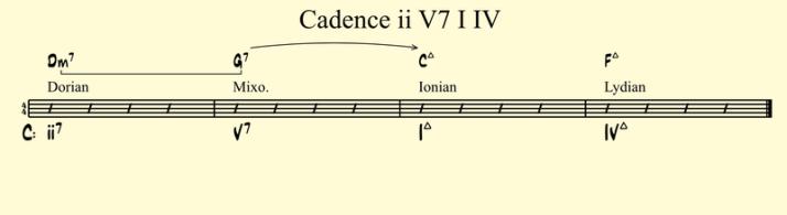 Cadence ii V7 I IV