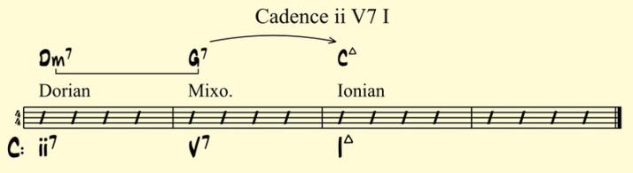 Cadence ii V7 I