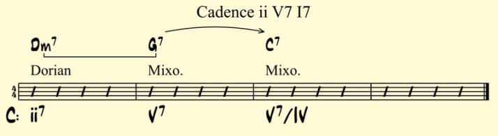 Cadence ii V7 I7