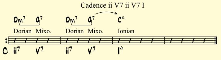 Cadence ii V7 ii V7 I