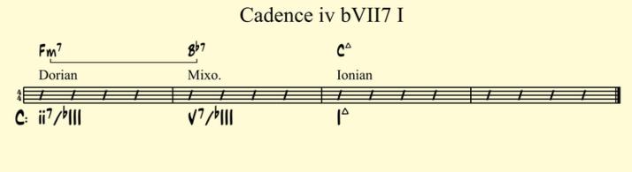 Cadence iv bVII7 I