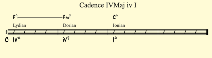 Cadence IVMaj iv I