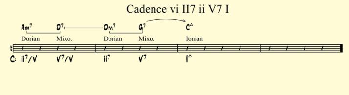 Cadence vi II7 ii V7 I