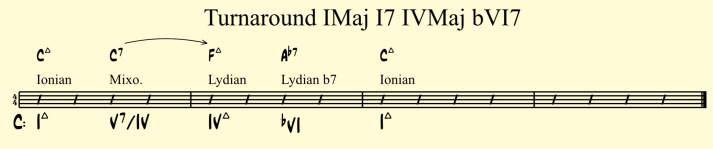 Turnaround IMaj I7 IVMaj bVI7