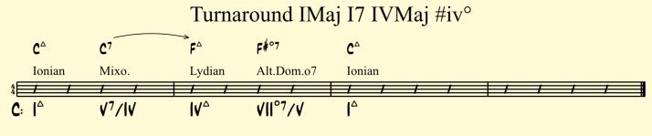 Turnaround IMaj I7 IVMaj #iv°