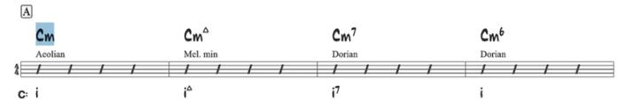 C aeolian exemple 5