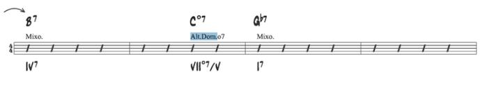 C alt dim exemple 1
