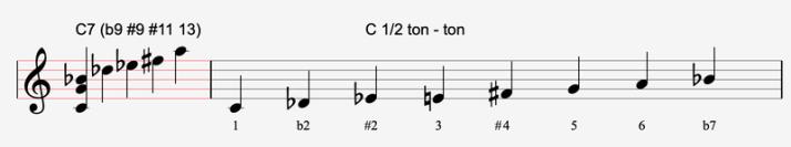 C demiton ton