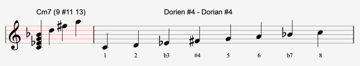 C dorien #4