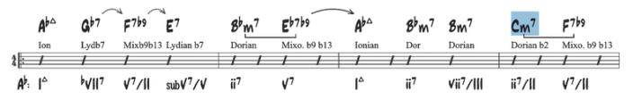 C dorien b2 exemple 2