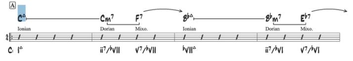 C ionien exemple 1