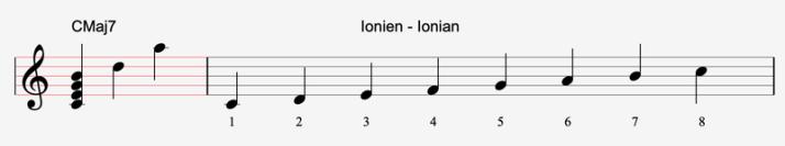 C ionien