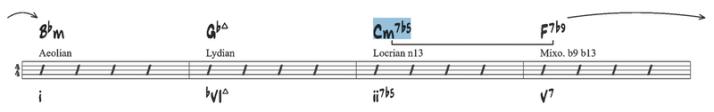 C locrien n13 ex 2