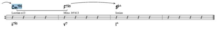 C locrien n13 ex 5
