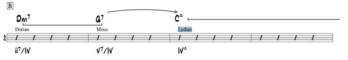 C Lydien exemple 4