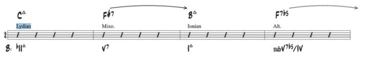 C Lydien exemple 5