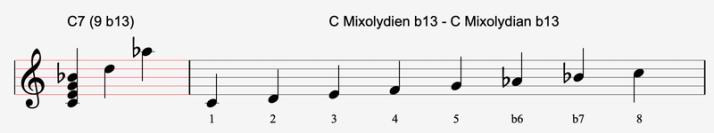 C mixo b13