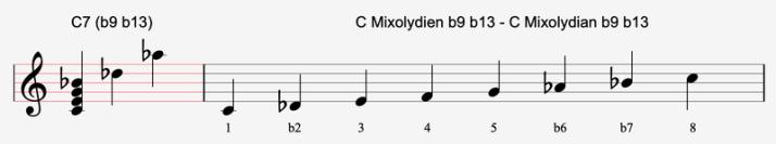 C mixo b9 b13